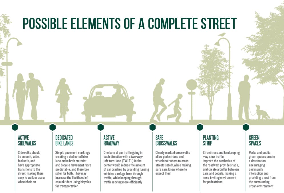 View elements of a complete street.