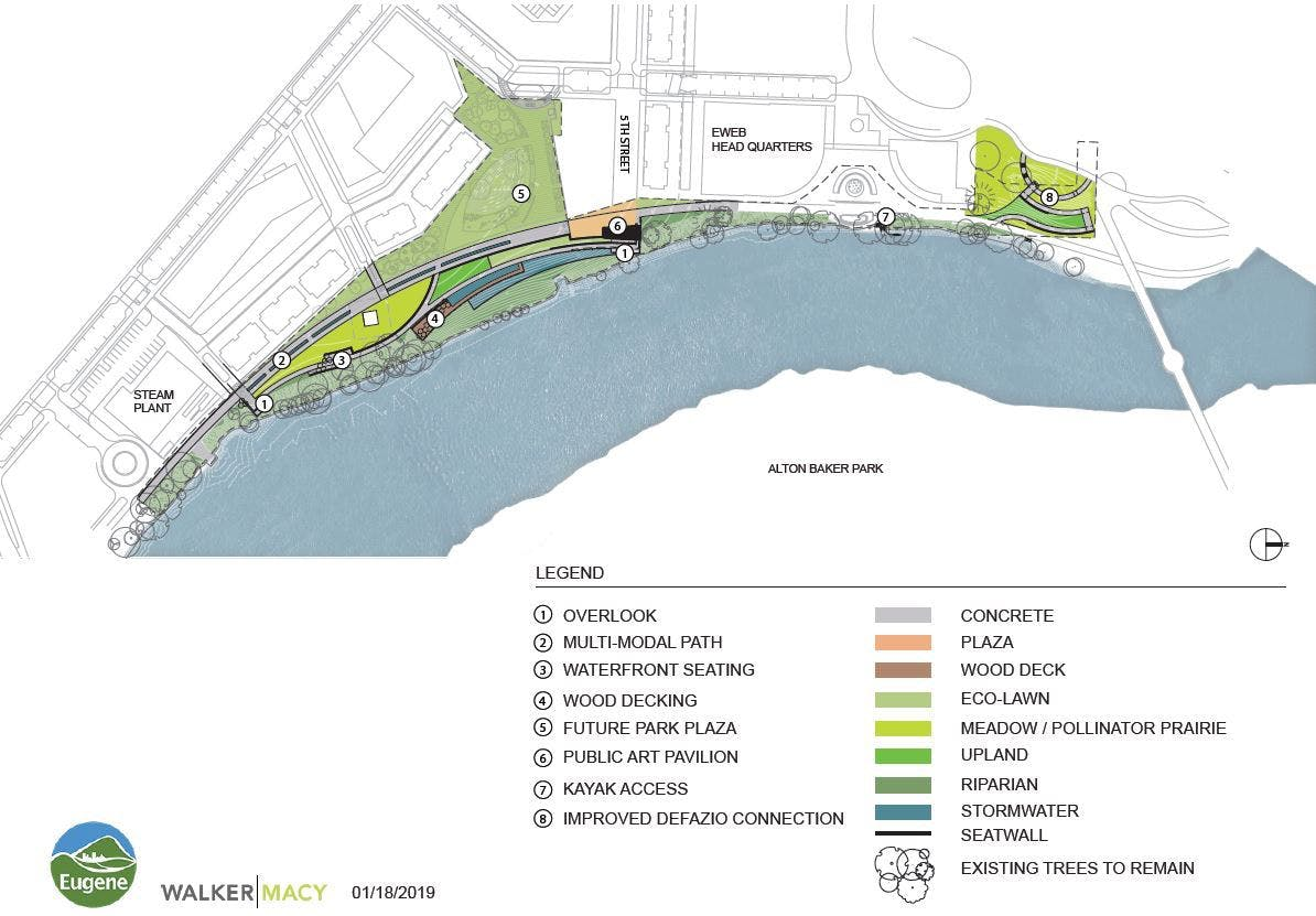 Riverfront Design Features