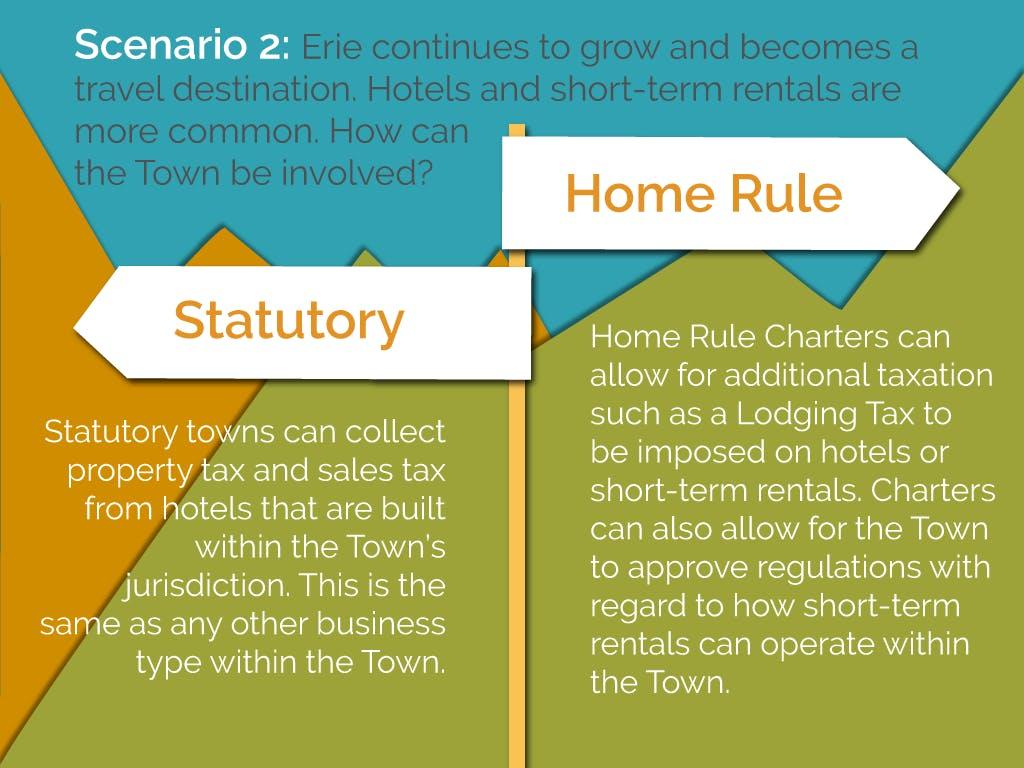 Scenario 2 - Lodging Tax Options
