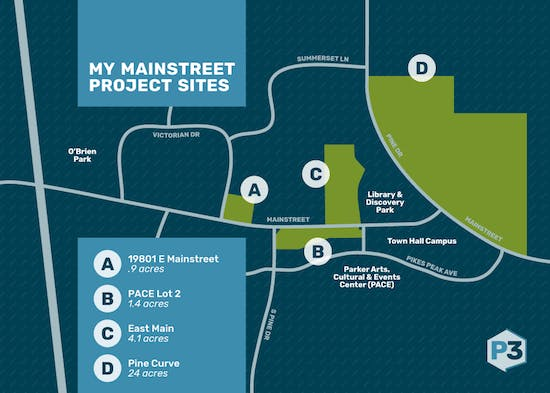 My Mainstreet Map