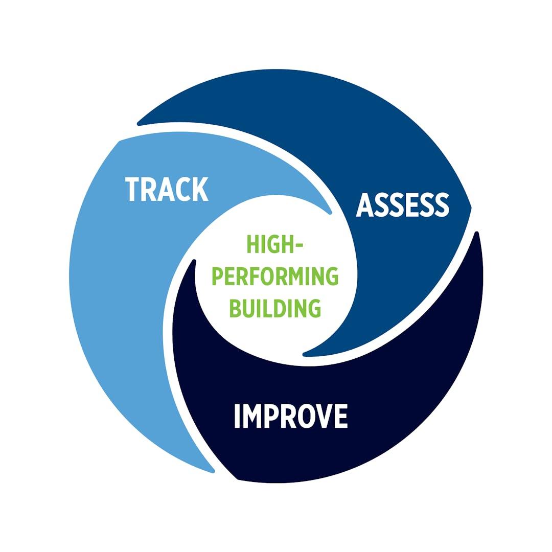 Building energy scoring circle graphic