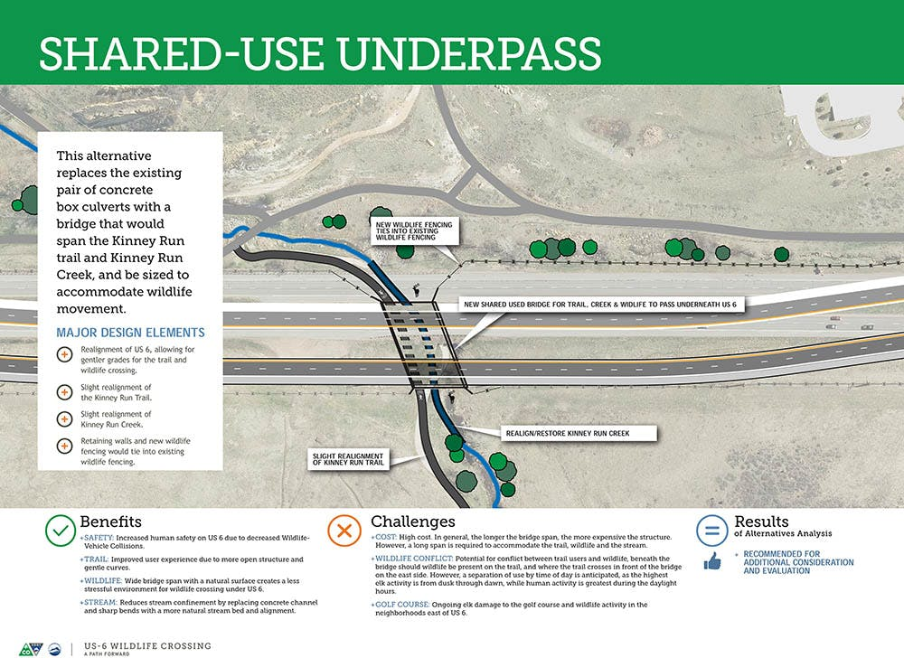 Wildlife Crossing Shared-Use Underpass