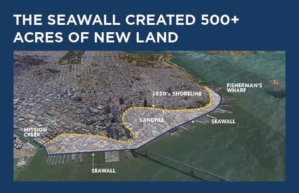 Seawall Fact - Map