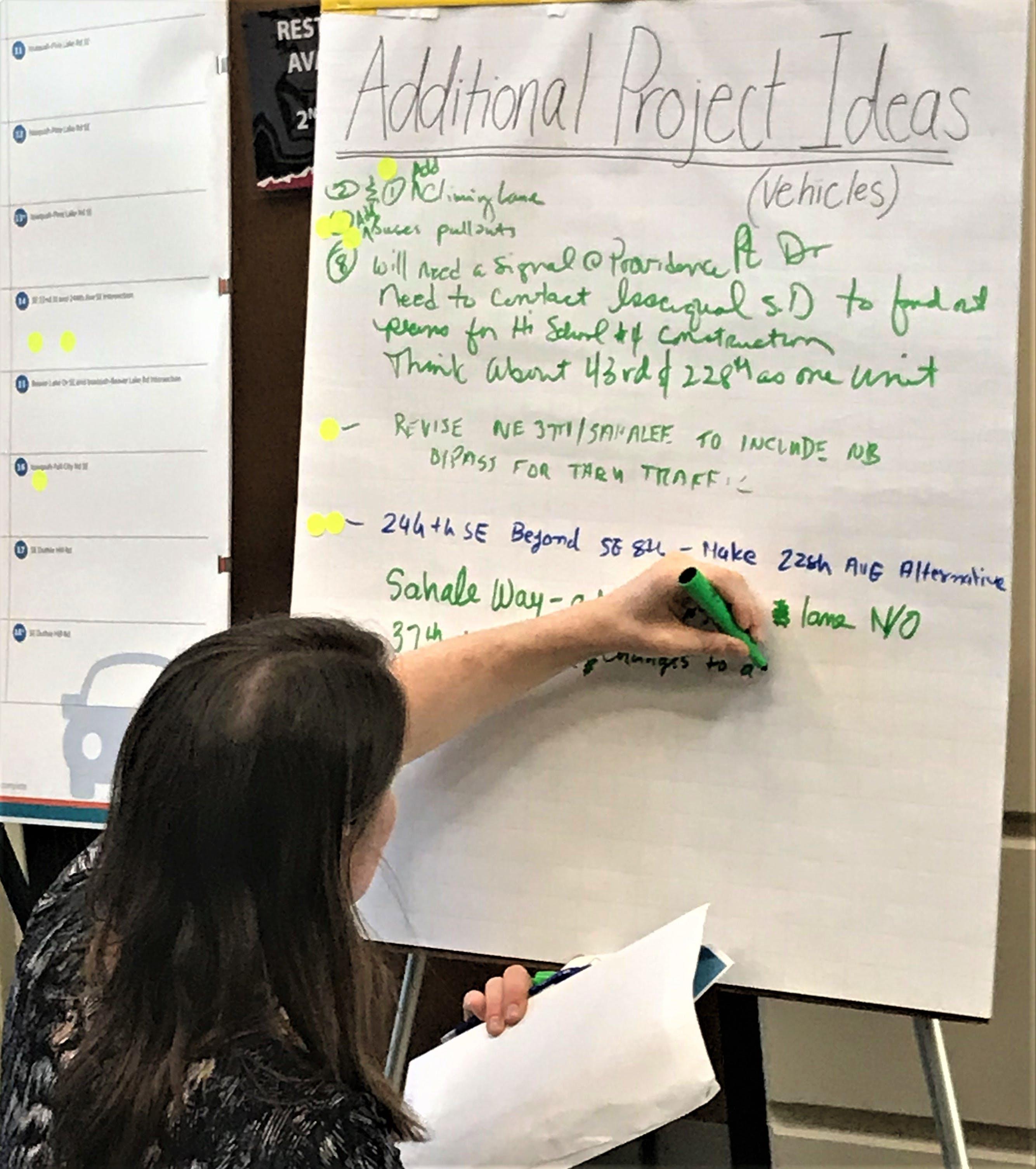 Workshop board additional ideas.