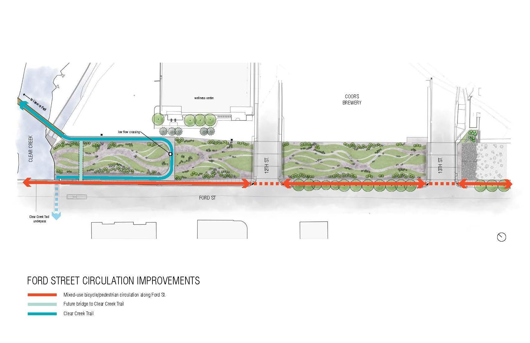 2 Kinney Run Circulation Diagram.jpg