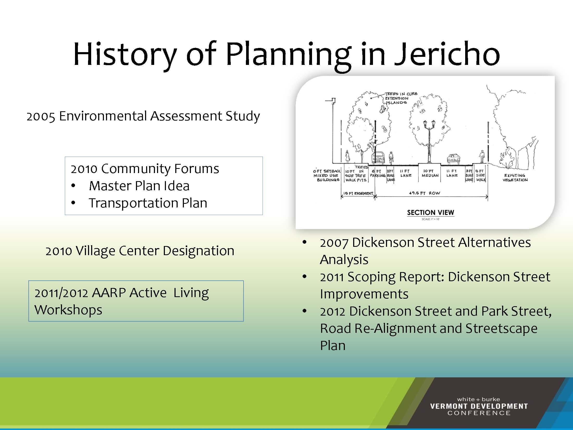 History Of Planning 1