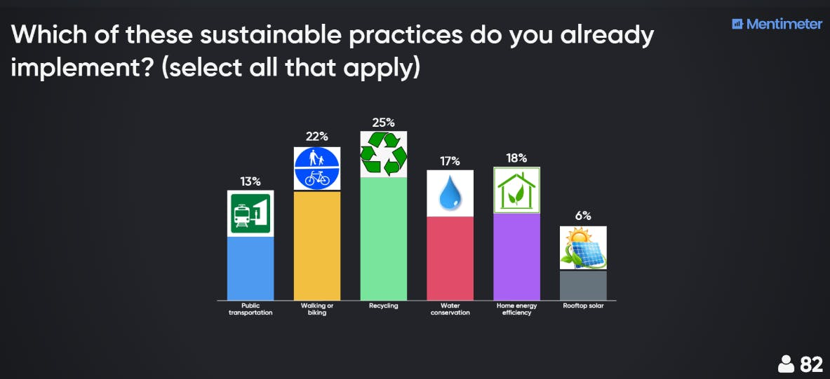 Sustainable Practices