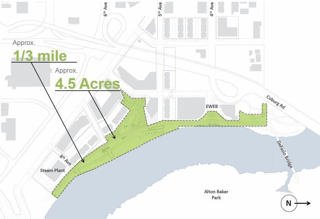 Riverfront Park Site