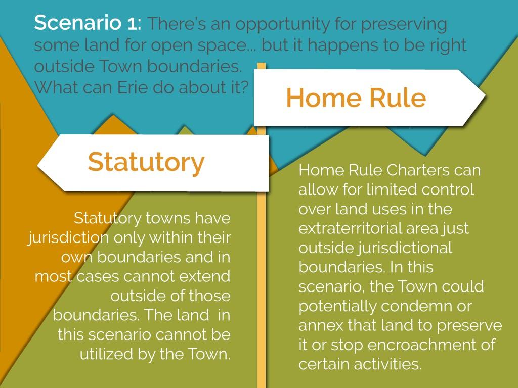Scenario 1 - Extraterritorial Power