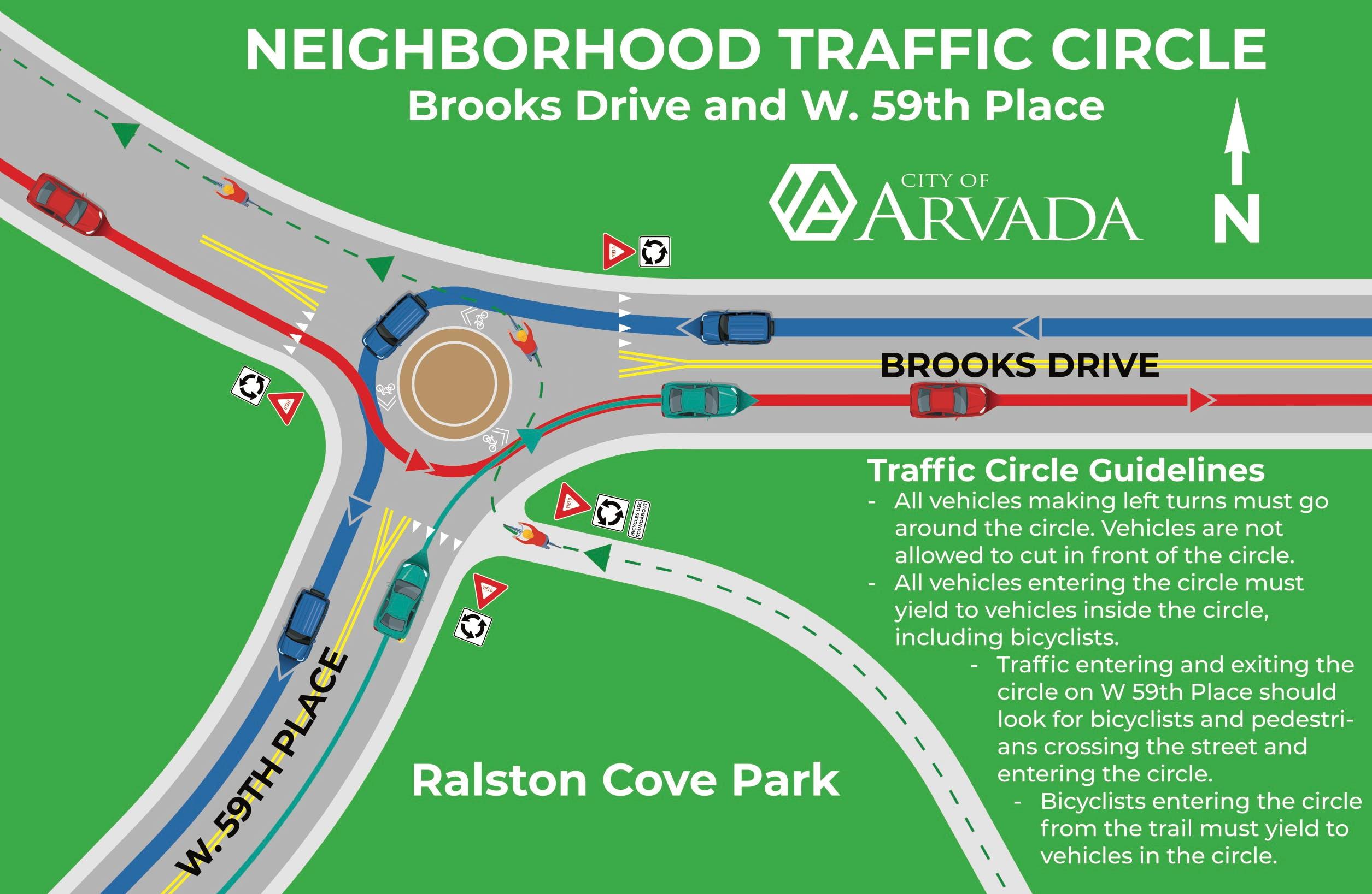 Map of neighborhood traffic circle