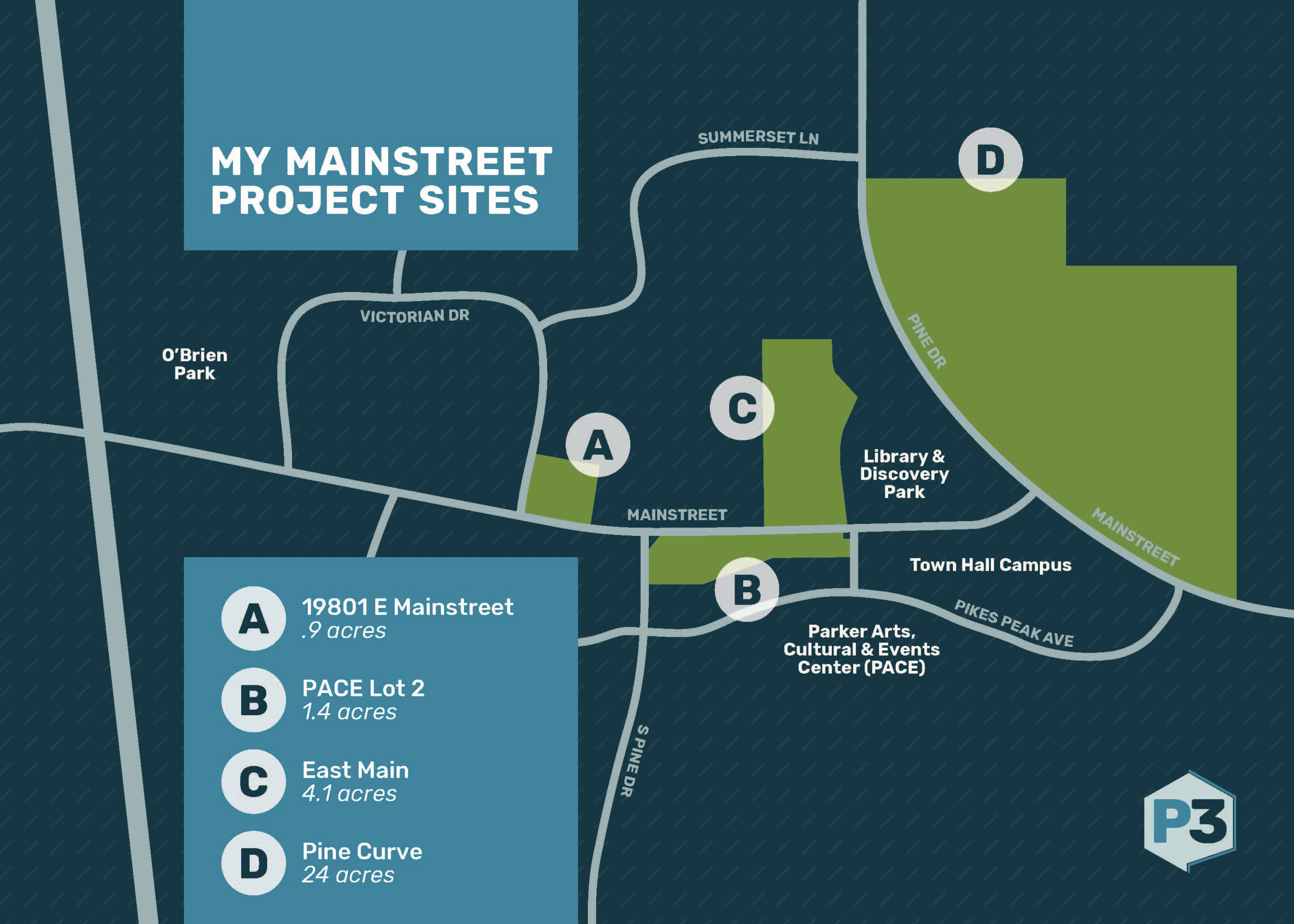 My Mainstreet is a community effort to encourage the right growth in the right places in downtown Parker while being fiscally responsible with taxpayer dollars.