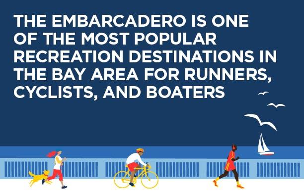 Seawall Fact - Recreation