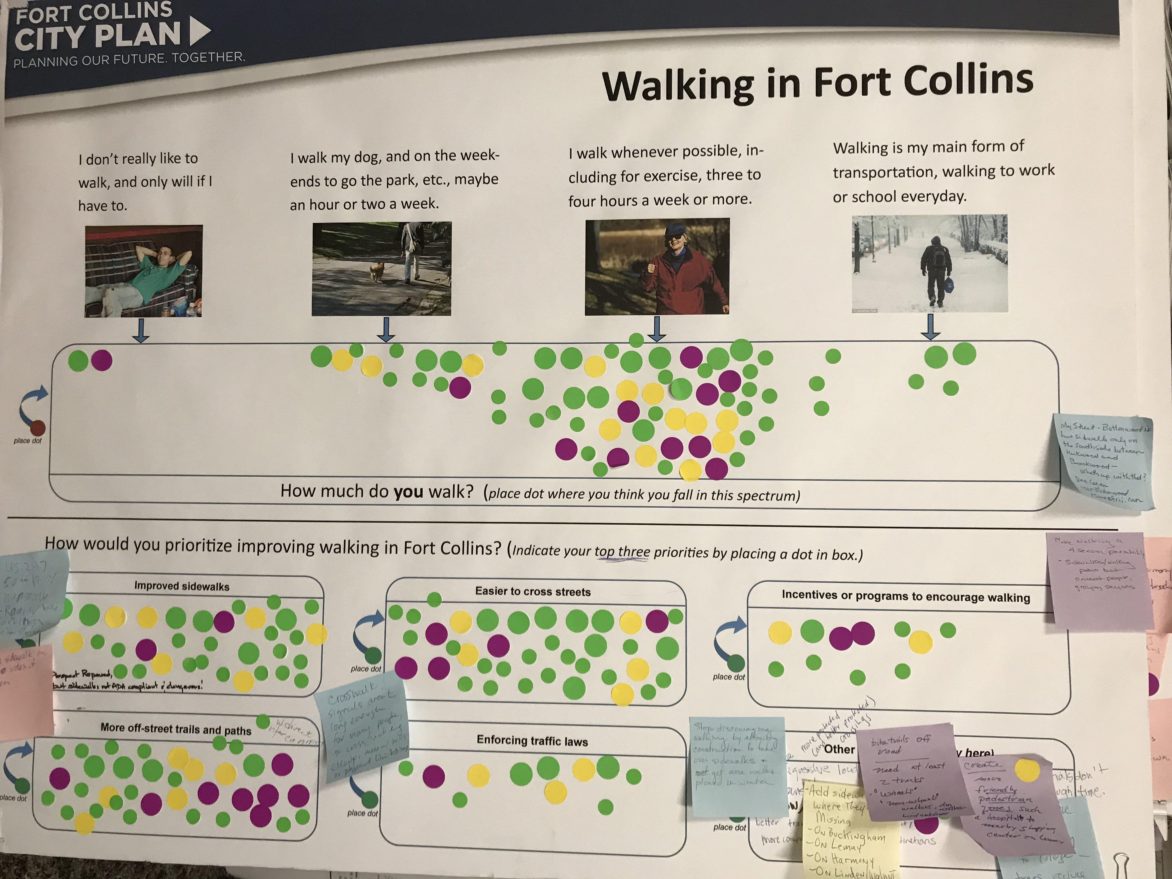 Dot Exercise   Walking
