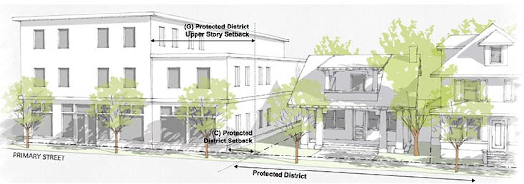 Protected District sample rendering