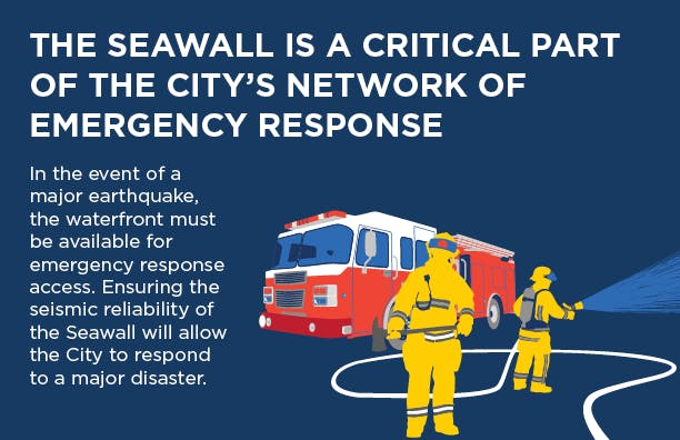 Seawall Fact - Emergency Response